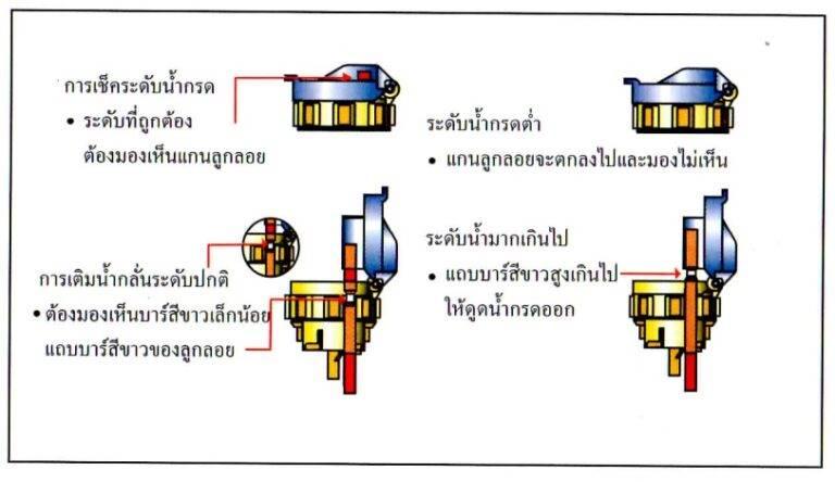หัวข้อ1 6